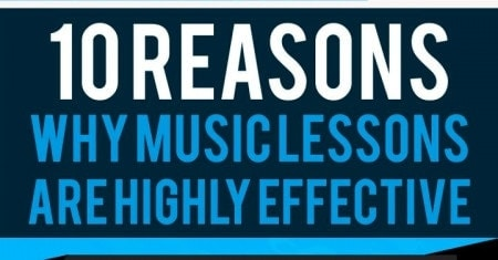 10 Reasons Why Music Lessons Are Highly Effective- An Infographic