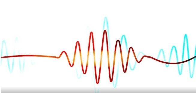 Vocal Timbre Audio Wave