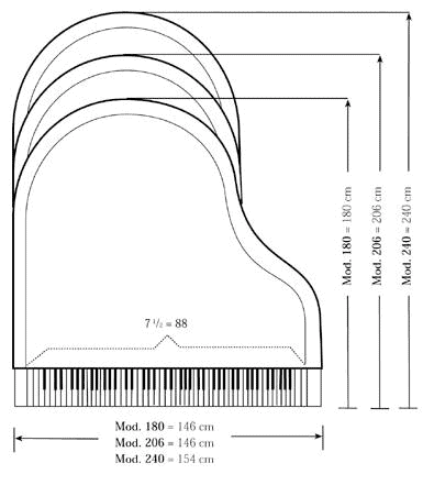 Dimensions of a horizontal piano