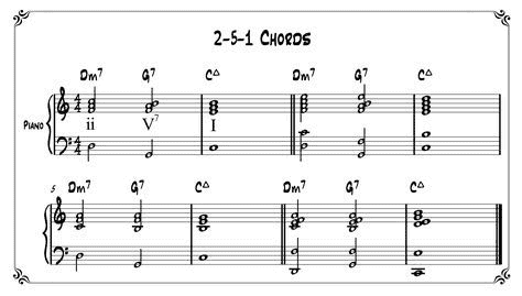 Learning Jazz Piano Chords As A Beginner 4