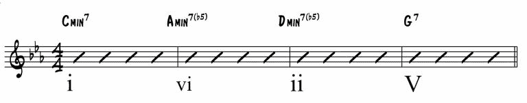 Learning Jazz Piano Chords As A Beginner 3