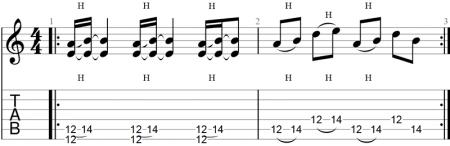 10 Easy Guitar Riffs for Beginners 1